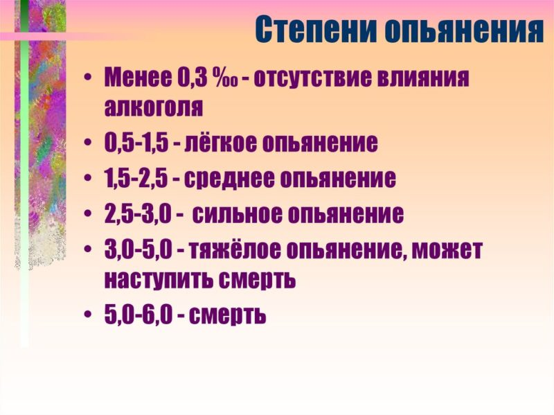 Таблица опьянения